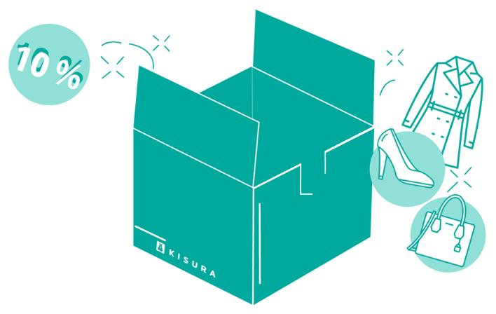 Kisura Box Abo